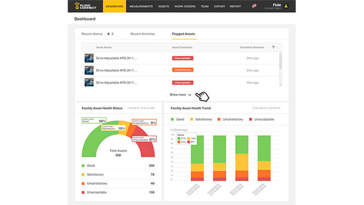 Fluke Connect™ Condition Monitoring Asset Health Dashboard offers easy snapshot