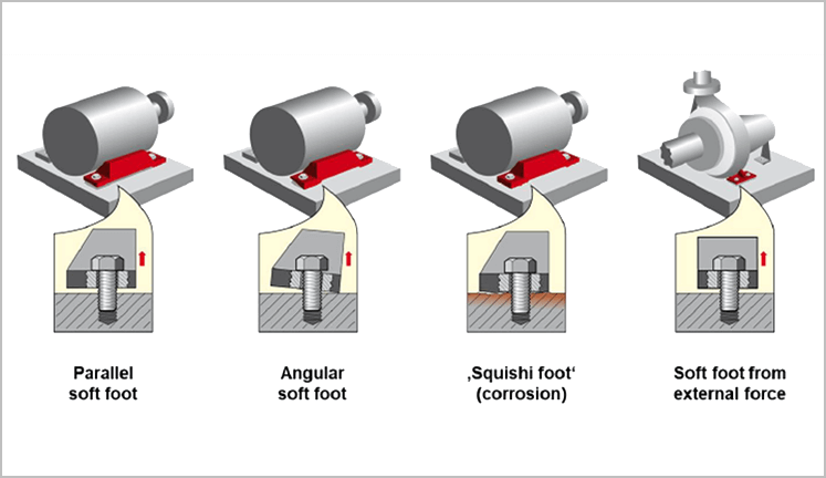 Industrial machine alignment: Tips for getting precise measurements in demanding conditions
